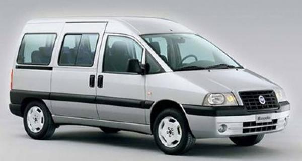 1995-2007