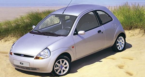 2003-2008